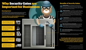 importance of security gates